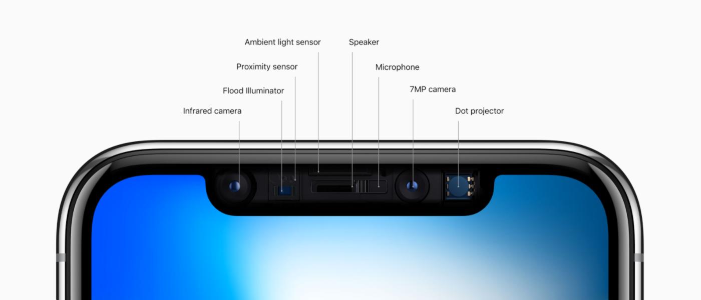 iPhone X Sensors
