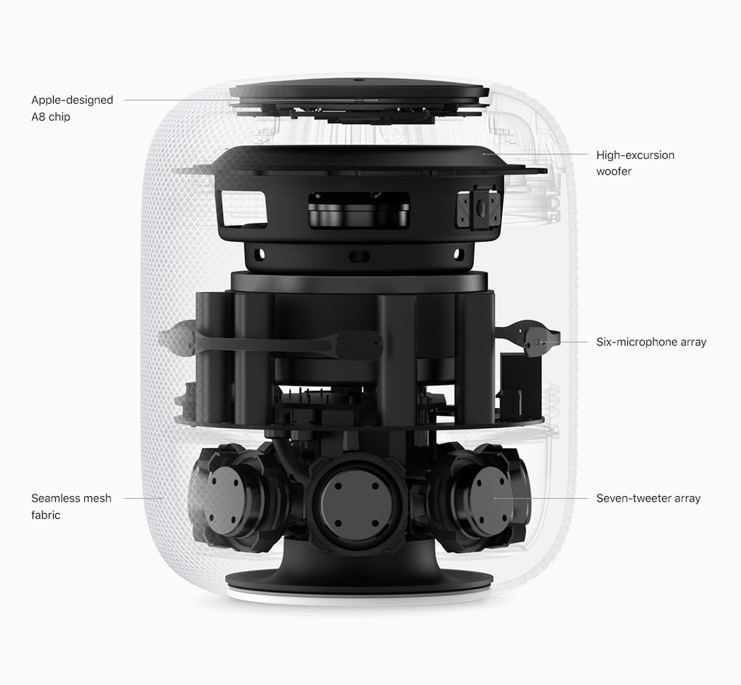 HomePod Bass