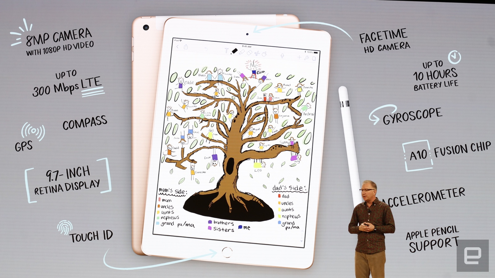 Функции и возможности нового iPad 2018