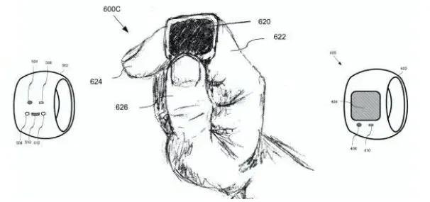 Патент умное кольцо