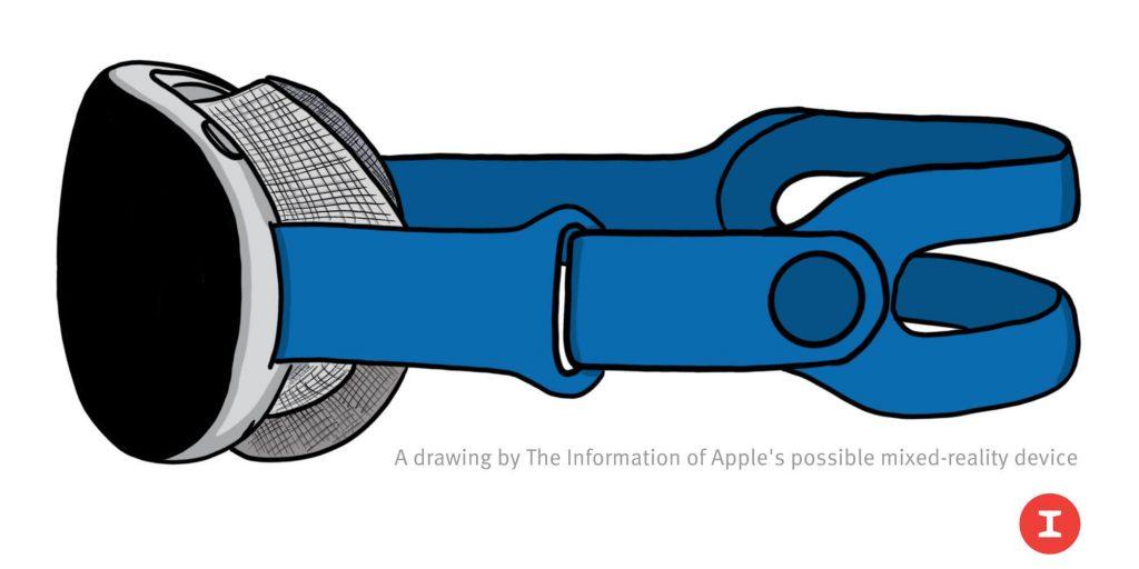 Умные очки Apple, VR-гарнитура